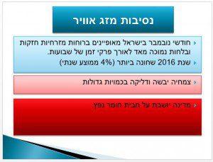 שער מצגת דוח חקירת השריפות. מקור: ניר חסון, פייסבוק