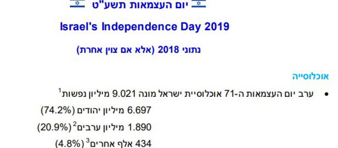 יום העצמאות 2019